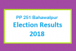 PP 251 Bahawalpur Election Result 2018 - PMLN PTI PPP Candidate Votes Live Update