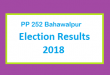 PP 252 Bahawalpur Election Result 2018 - PMLN PTI PPP Candidate Votes Live Update