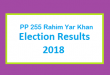 PP 255 Rahim Yar Khan Election Result 2018 - PMLN PTI PPP Candidate Votes Live Update