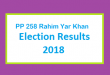 PP 258 Rahim Yar Khan Election Result 2018 - PMLN PTI PPP Candidate Votes Live Update