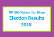 PP 260 Rahim Yar Khan Election Result 2018 - PMLN PTI PPP Candidate Votes Live Update