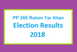 PP 265 Rahim Yar Khan Election Result 2018 - PMLN PTI PPP Candidate Votes Live Update