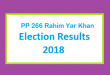 PP 266 Rahim Yar Khan Election Result 2018 - PMLN PTI PPP Candidate Votes Live Update