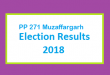 PP 271 Muzaffargarh Election Result 2018 - PMLN PTI PPP Candidate Votes Live Update