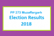 PP 273 Muzaffargarh Election Result 2018 - PMLN PTI PPP Candidate Votes Live Update