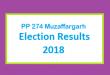 PP 274 Muzaffargarh Election Result 2018 - PMLN PTI PPP Candidate Votes Live Update