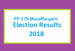 PP 279 Muzaffargarh Election Result 2018 - PMLN PTI PPP Candidate Votes Live Update