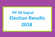 PP 28 Gujrat Election Result 2018 - PMLN PTI PPP Candidate Votes Live Update