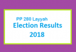 PP 280 Layyah Election Result 2018 - PMLN PTI PPP Candidate Votes Live Update
