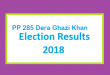PP 285 Dera Ghazi Khan Election Result 2018 - PMLN PTI PPP Candidate Votes Live Update