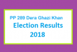 PP 289 Dera Ghazi Khan Election Result 2018 - PMLN PTI PPP Candidate Votes Live Update