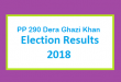 PP 290 Dera Ghazi Khan Election Result 2018 - PMLN PTI PPP Candidate Votes Live Update