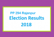 PP 294 Rajanpur Election Result 2018 - PMLN PTI PPP Candidate Votes Live Update