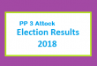 PP 3 Attock Election Result 2018 - PMLN PTI PPP Candidate Votes Live Update