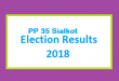 PP 35 Sialkot Election Result 2018 - PMLN PTI PPP Candidate Votes Live Update