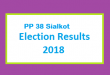 PP 38 Sialkot Election Result 2018 - PMLN PTI PPP Candidate Votes Live Update