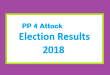 PP 4 Attock Election Result 2018 - PMLN PTI PPP Candidate Votes Live Update