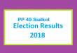 PP 40 Sialkot Election Result 2018 - PMLN PTI PPP Candidate Votes Live Update
