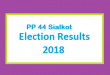 PP 44 Sialkot Election Result 2018 - PMLN PTI PPP Candidate Votes Live Update