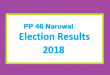 PP 46 Narowal Election Result 2018 - PMLN PTI PPP Candidate Votes Live Update