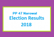 PP 47 Narowal Election Result 2018 - PMLN PTI PPP Candidate Votes Live Update