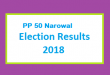 PP 50 Narowal Election Result 2018 - PMLN PTI PPP Candidate Votes Live Update