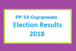 PP 53 Gujranwala Election Result 2018 - PMLN PTI PPP Candidate Votes Live Update