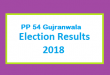 PP 54 Gujranwala Election Result 2018 - PMLN PTI PPP Candidate Votes Live Update