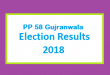 PP 58 Gujranwala Election Result 2018 - PMLN PTI PPP Candidate Votes Live Update