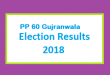 PP 60 Gujranwala Election Result 2018 - PMLN PTI PPP Candidate Votes Live Update