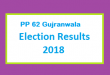 PP 62 Gujranwala Election Result 2018 - PMLN PTI PPP Candidate Votes Live Update