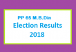 PP 65 M.B.Din Election Result 2018 - PMLN PTI PPP Candidate Votes Live Update