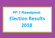 PP 7 Rawalpindi Election Result 2018 - PMLN PTI PPP Candidate Votes Live Update