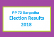 PP 72 Sargodha Election Result 2018 - PMLN PTI PPP Candidate Votes Live Update