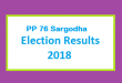 PP 76 Sargodha Election Result 2018 - PMLN PTI PPP Candidate Votes Live Update