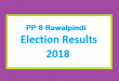 PP 8 Rawalpindi Election Result 2018 - PMLN PTI PPP Candidate Votes Live Update