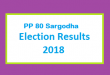 PP 80 Sargodha Election Result 2018 - PMLN PTI PPP Candidate Votes Live Update