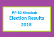 PP 82 Khushab Election Result 2018 - PMLN PTI PPP Candidate Votes Live Update