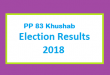 PP 83 Khushab Election Result 2018 - PMLN PTI PPP Candidate Votes Live Update