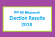 PP 85 Mianwali Election Result 2018 - PMLN PTI PPP Candidate Votes Live Update
