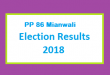 PP 86 Mianwali Election Result 2018 - PMLN PTI PPP Candidate Votes Live Update