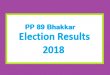 PP 89 Bhakkar Election Result 2018 - PMLN PTI PPP Candidate Votes Live Update