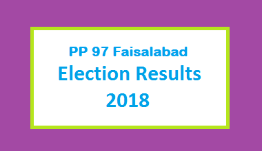 PP 97 Faisalabad Election Result 2018 - PMLN PTI PPP Candidate Votes Live Update