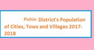 Pishin District's Population of Cities, Tows and Villages 2017-2018