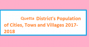 Quetta District's Population of Cities, Tows and Villages 2017-2018