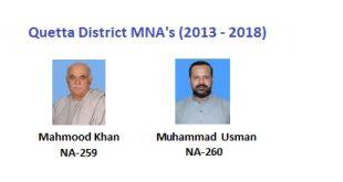 Quetta MNA Pics - Mahmood Khan, Muhammad Usman