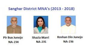 Sanghar MNA Pics - Pir Bux Junejo, Shazia Marri, Roshan Din Junejo