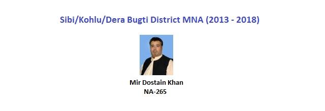 Sibi-Kohlu-Dera Bugti MNA Pics - Mir Dostain Khan