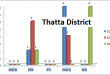 Sindh Assembly Thatta District Graph of Political Parties MPA Seats Won in Elections 2002, 2008, 2013