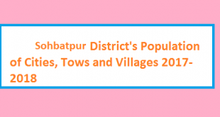 Sohbatpur District's Population of Cities, Tows and Villages 2017-2018